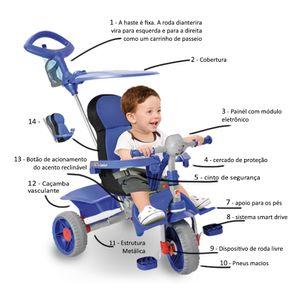 triciclo-inteligente